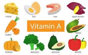 Vitamin A Benefits!
